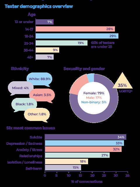 demographics.png